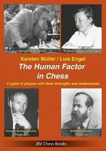 The Human Factor in Chess - Four types of players